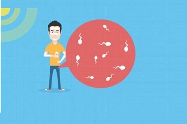 Tinh trùng di động quá ít được xem là tinh trùng yếu